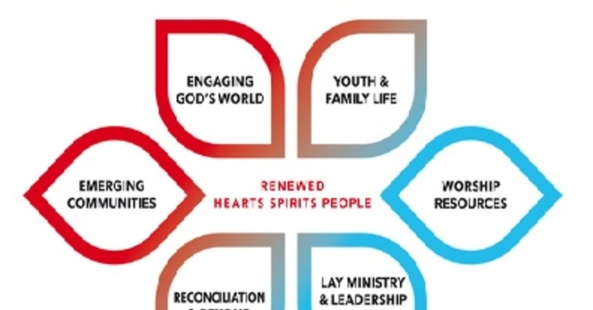 Check out our Parish Vision as it Parallels our Diocesan Vision image