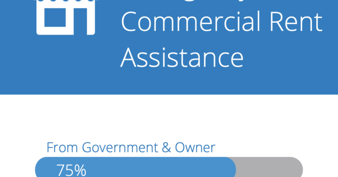 75% Commercial Rent Assistance Program image