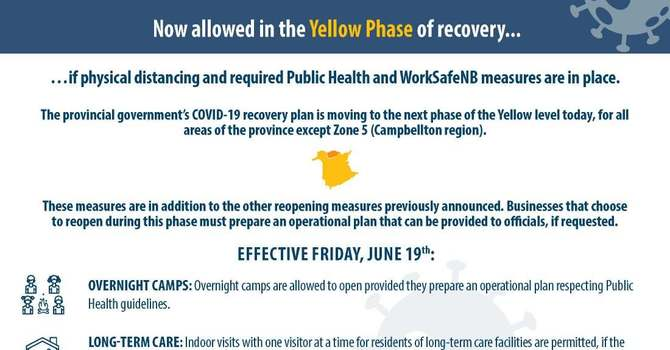 COVID-19: June 19th Updates to Yellow Phase image