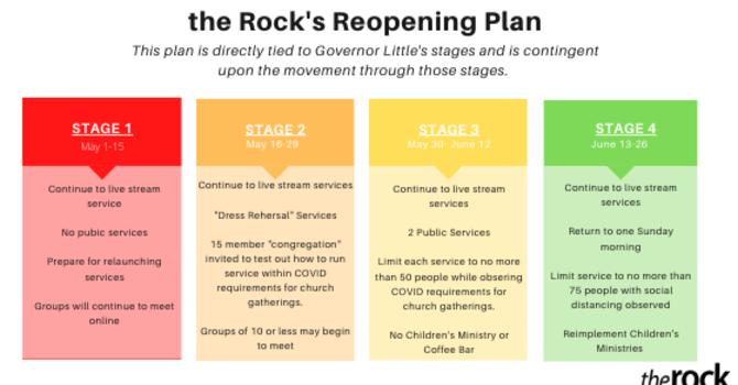 The Rock's Reopening Plan image