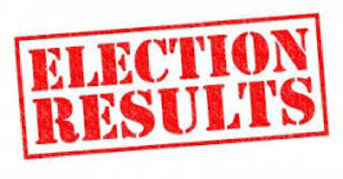 2018 AGM ELECTION RESULTS image