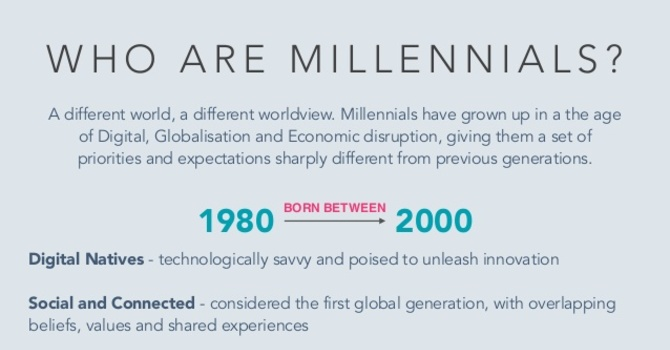 Understanding Millennials: Practical Resources + Tools To Connect With image
