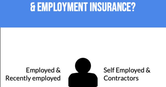 Do I Qualify for the Canada Emergency Response Benefit & EI? image