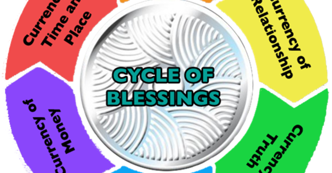 Cycle of Blessing - Currency of Relationship image