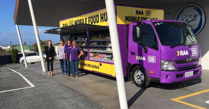 FoodBank Hub