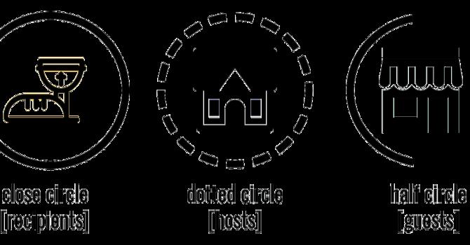 The Three Circles of Faithful Disciples image