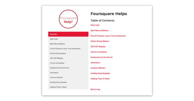 Foursquare Help