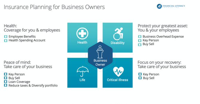 Insurance Planning for Business Owners image