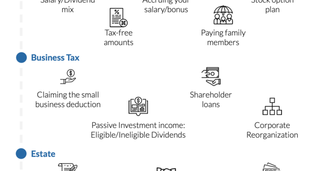 Incorporated Business Owners Tax Checklist 2020 image