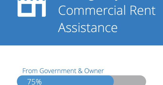 75% Commercial Rent Assistance Program image