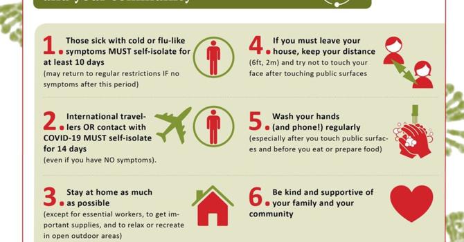 REVISED; Precautions COVID-19 image