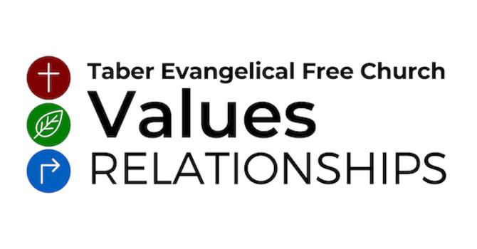 Relationships image
