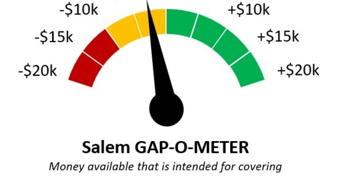 "Salem ""Close The Gap"" Update image"
