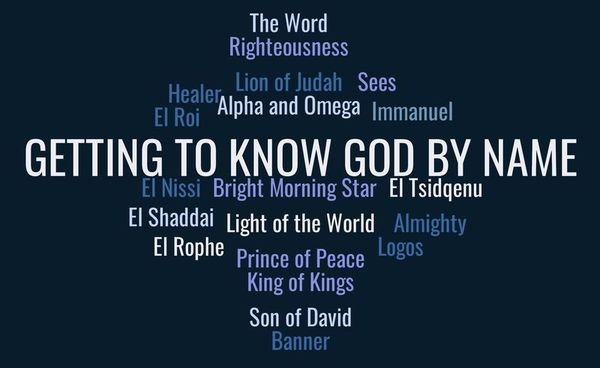 Getting to Know God By Name