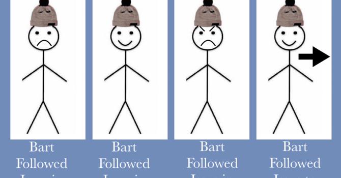 Be Like Bart