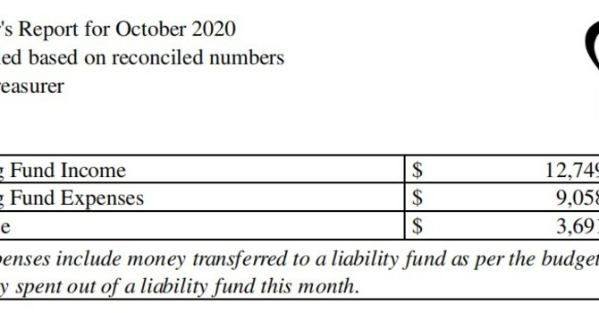October 2020 Treasurer's Report image