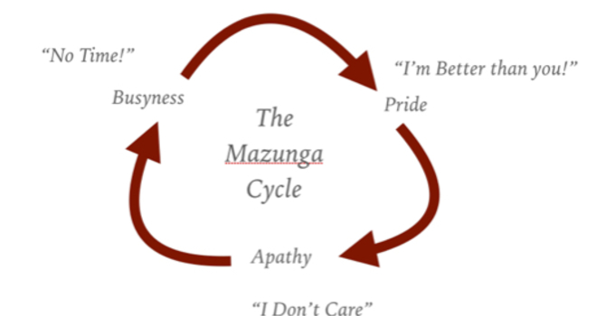 Escaping the Mazunga Cycle