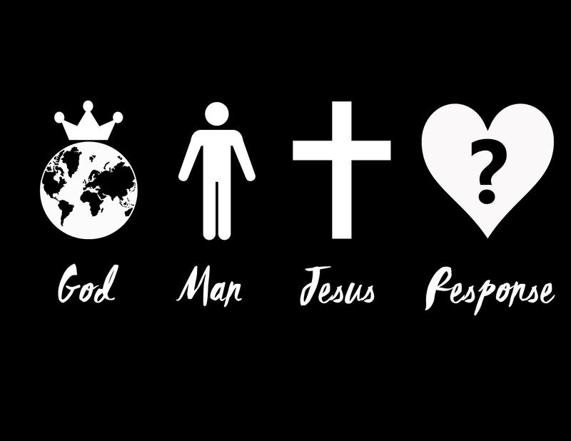 Jesus the Gatekeeper