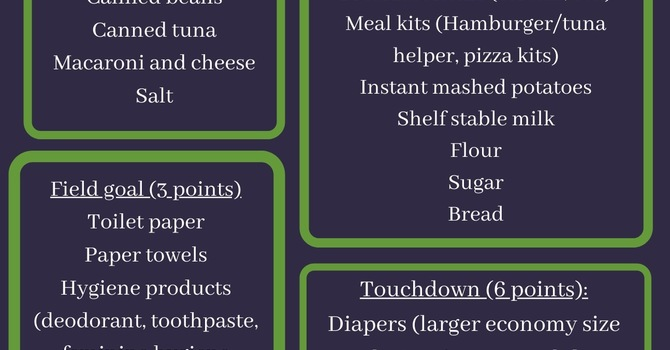 Food Drive Shopping List image