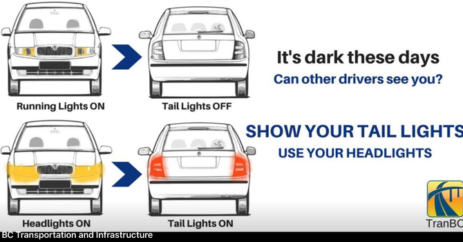 Safety Reminder  image