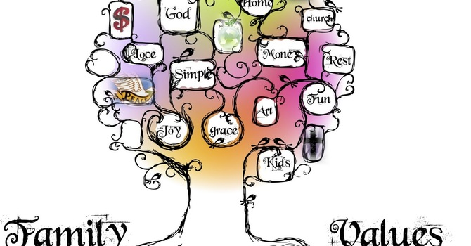 WHAT IS THE FAMILY OF GOD?