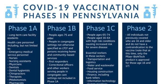 PA Prioritizes Essential Church Workers for COVID Vaccine image