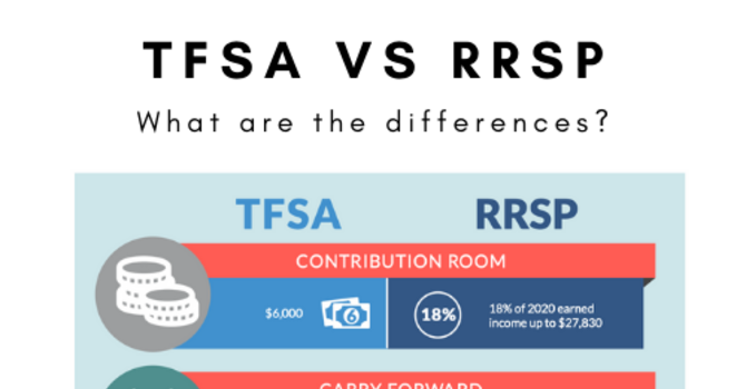 TFSA vs RRSP – What you need to know to make the most of them in 2021 image