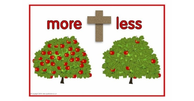 Christians More or Less
