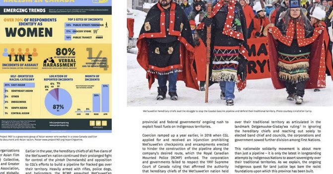 Challenging Racist B.C. Resource pamphlet image