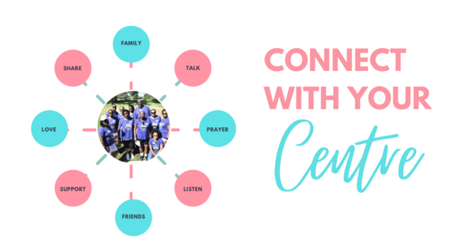 Connect With Your Centre image