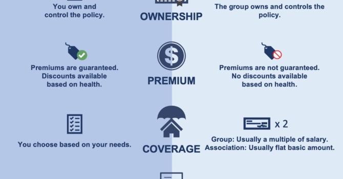Group Insurance vs Individual Life Insurance image