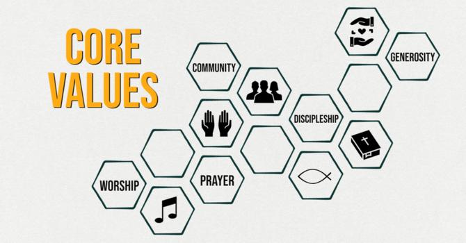 Discipleship: 3 Questions