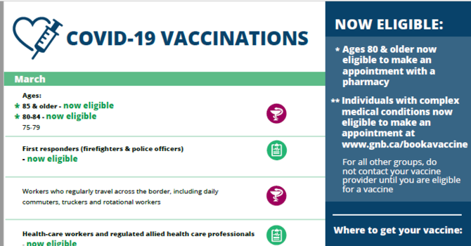 Covid-19 Vaccine Schedule image