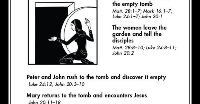 Holy Week: Resurrection Sunday! (April 5, AD 33) image