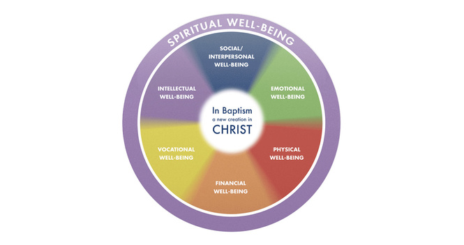 WHOLENESS CLASS