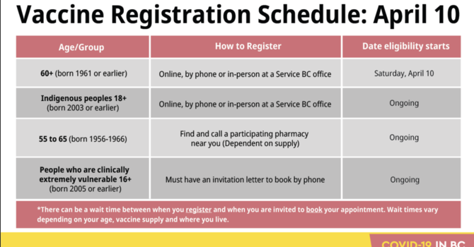 Accelerated Vaccine Appointment Schedule  image