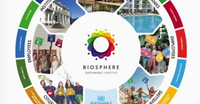 Happy Earth Day (part two): Biosphere image
